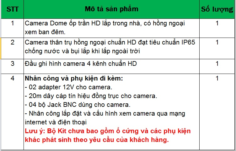Bo camera gia re Ha Noi